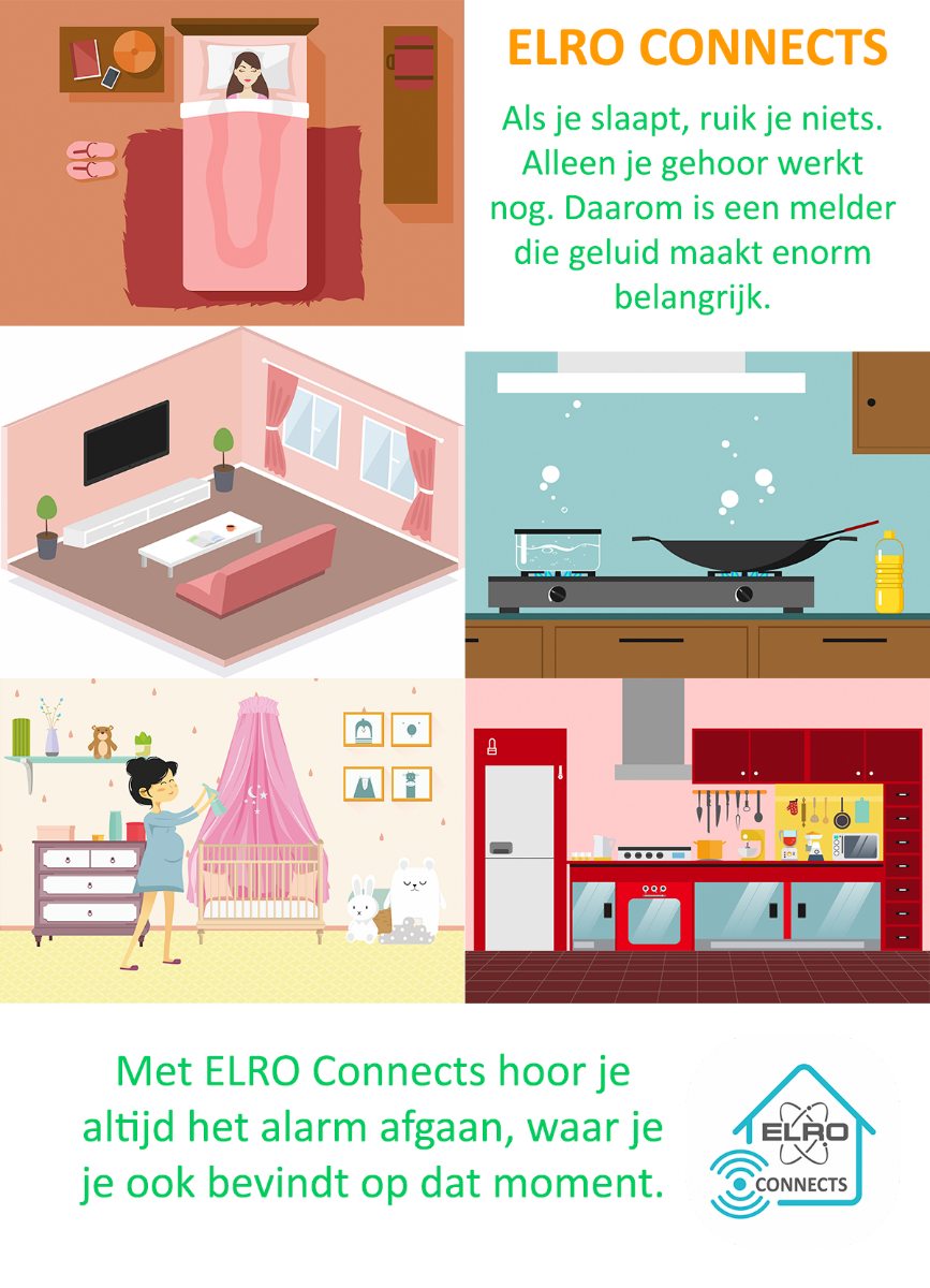 ELRO Connects infographic
